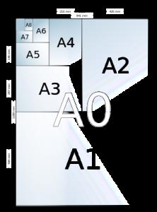 Poster-formaten